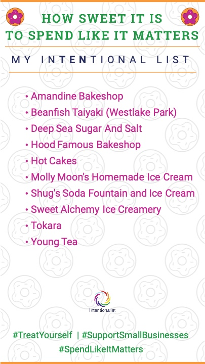 List of the ten dessert shops mentioned in this blog displayed as a graphic that can be shared via social media.